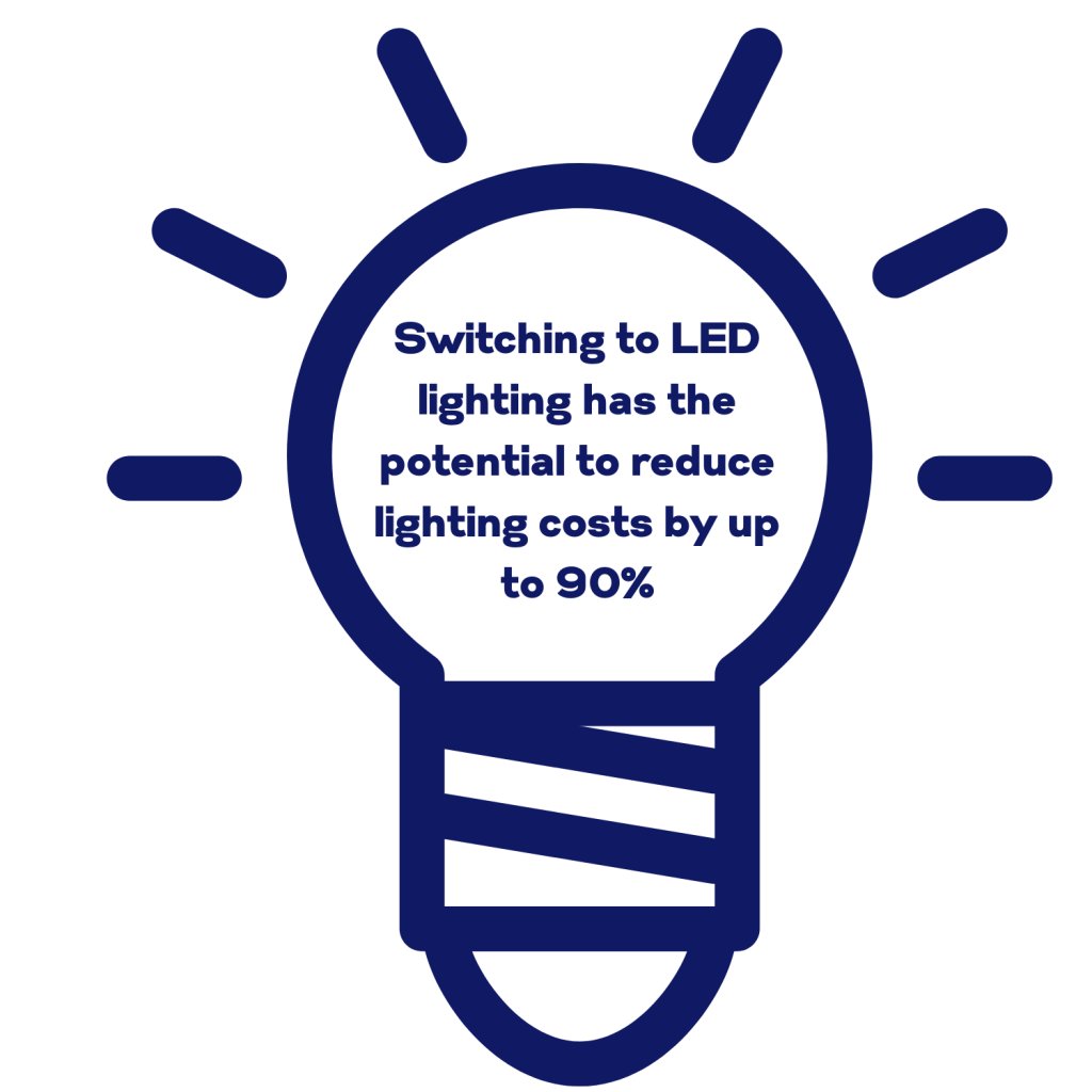 Save on energy - Electrical Contractors Glasgow - Gillespie & McLean